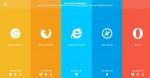 5 Tanda Browser Terjangkit Malware Dan Cara Mengatasinya